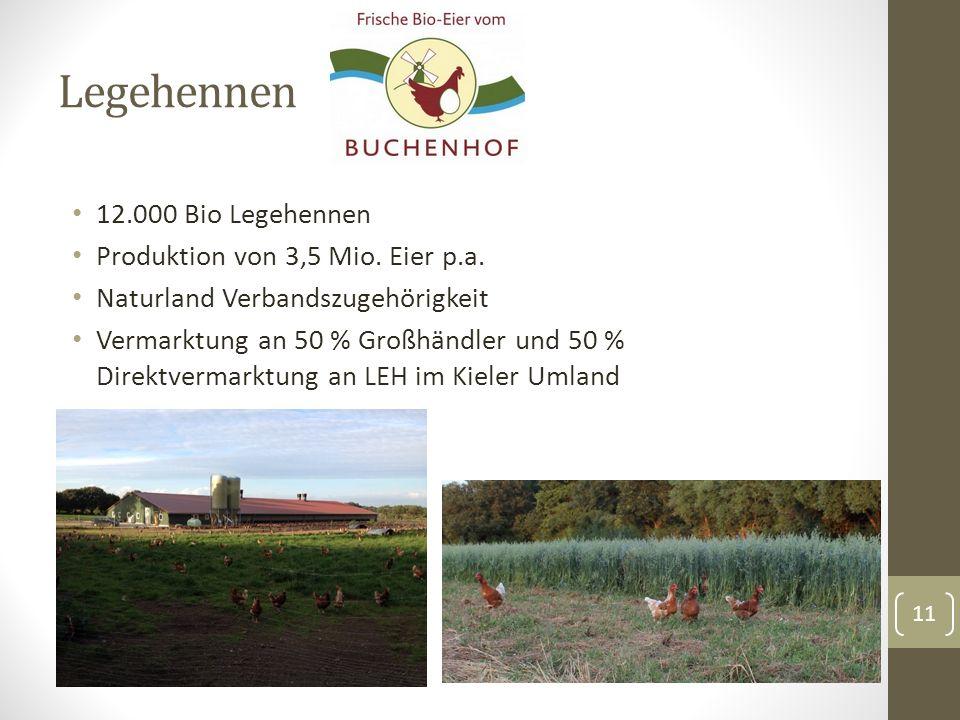 Legehennen 12.000 Bio Legehennen Produktion von 3,5 Mio. Eier p.a.
