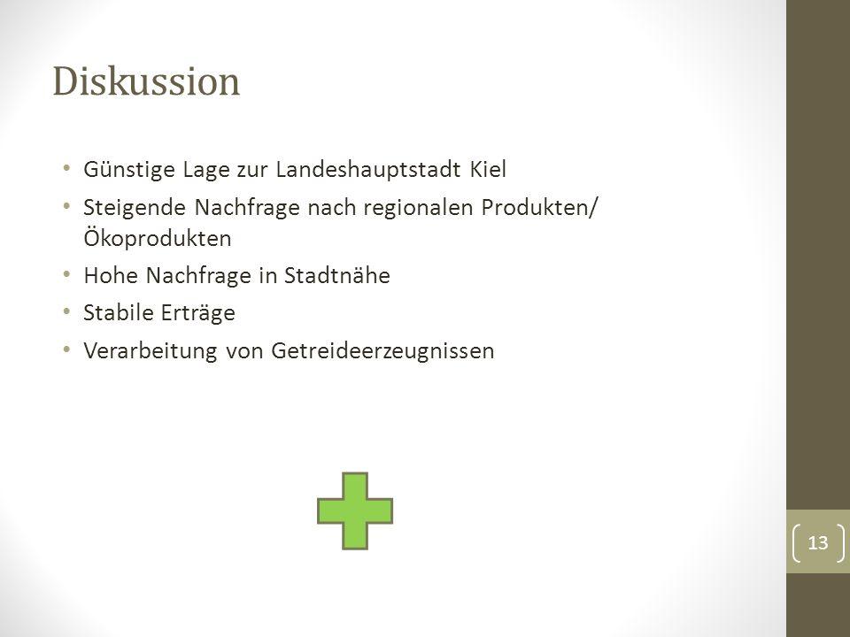 Diskussion Günstige Lage zur Landeshauptstadt Kiel