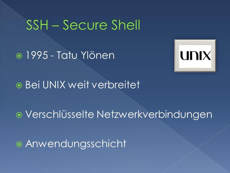 SSH – Secure Shell 1995 - Tatu Ylönen Bei UNIX weit verbreitet