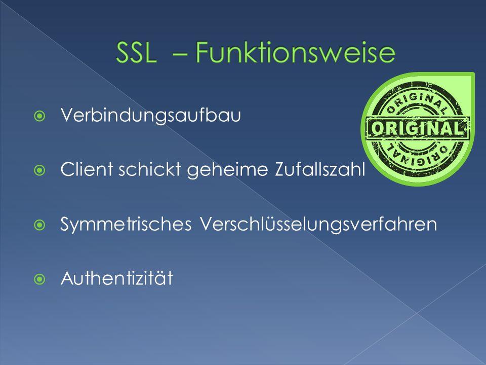 SSL – Funktionsweise Verbindungsaufbau