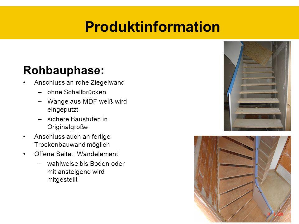Produktinformation Rohbauphase: Anschluss an rohe Ziegelwand