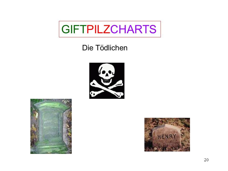 GIFTPILZCHARTS Die Tödlichen