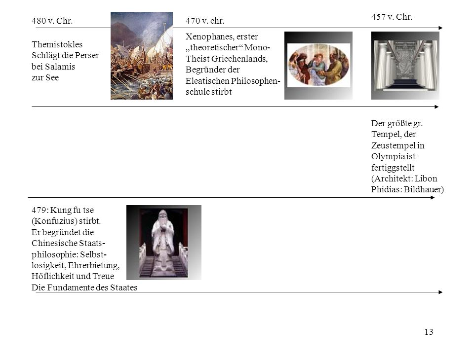 "457 v. Chr. 480 v. Chr. 470 v. chr. Xenophanes, erster. ""theoretischer Mono- Theist Griechenlands,"