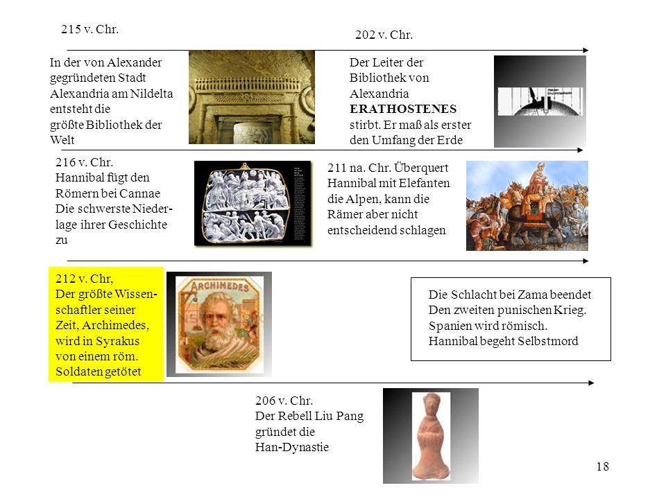 215 v. Chr. 202 v. Chr. In der von Alexander. gegründeten Stadt. Alexandria am Nildelta. entsteht die.