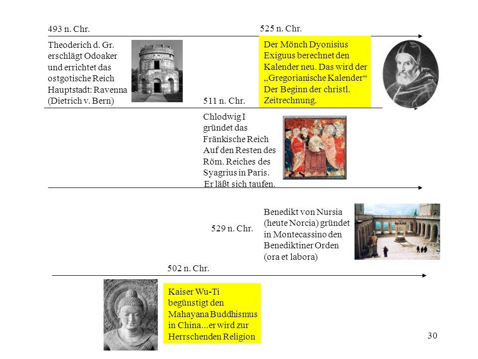 493 n. Chr. 525 n. Chr. Theoderich d. Gr. erschlägt Odoaker. und errichtet das. ostgotische Reich.
