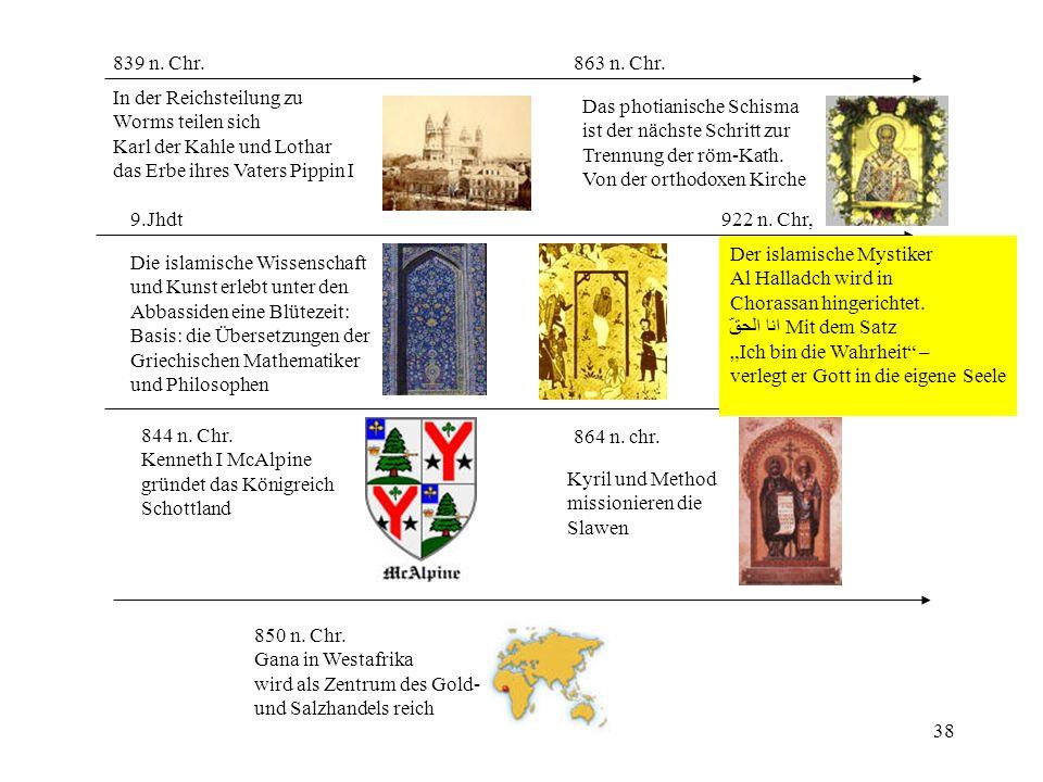 839 n. Chr. 863 n. Chr. In der Reichsteilung zu. Worms teilen sich. Karl der Kahle und Lothar. das Erbe ihres Vaters Pippin I.