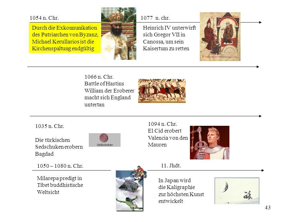 1054 n. Chr. 1077 n. chr. Durch die Exkonnunikation. des Patriarchen von Byzanz, Michael Kerullarios ist die.