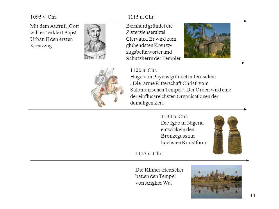 """1095 v. Chr. 1115 n. Chr. Mit dem Aufruf """"Gott. will es erklärt Papst. Urban II den ersten. Kreuzzug."""