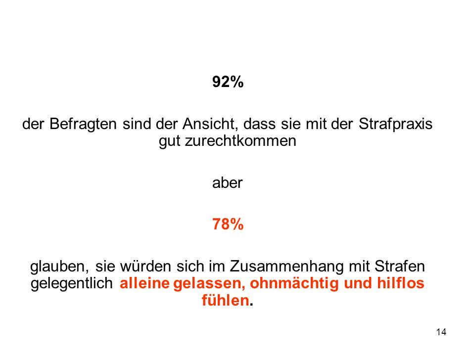 92% der Befragten sind der Ansicht, dass sie mit der Strafpraxis gut zurechtkommen. aber. 78%