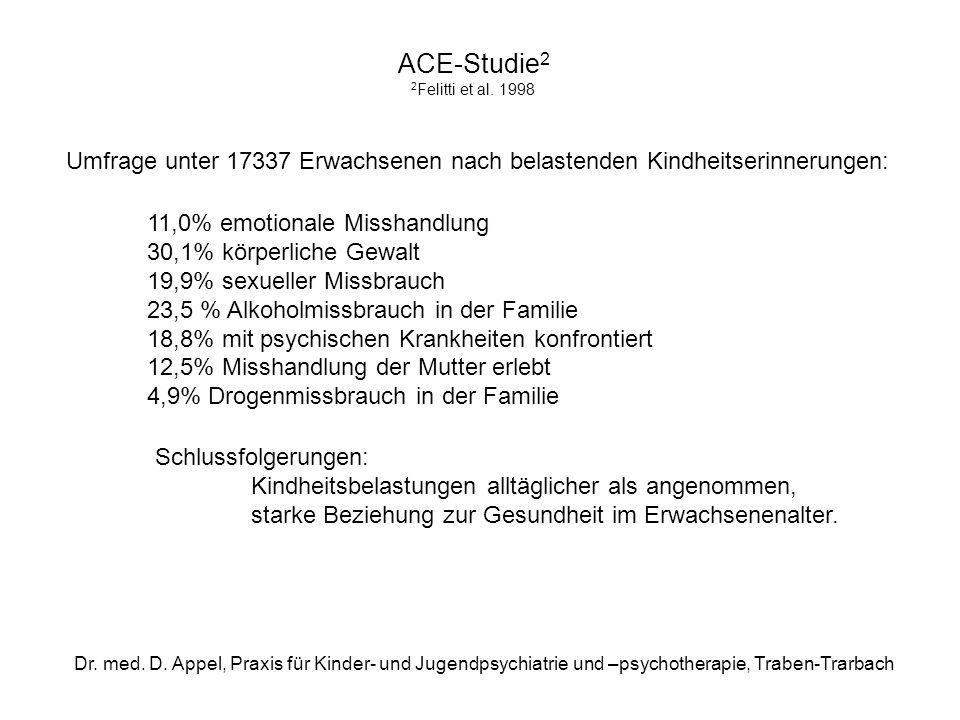 ACE-Studie2 2Felitti et al. 1998. Umfrage unter 17337 Erwachsenen nach belastenden Kindheitserinnerungen: