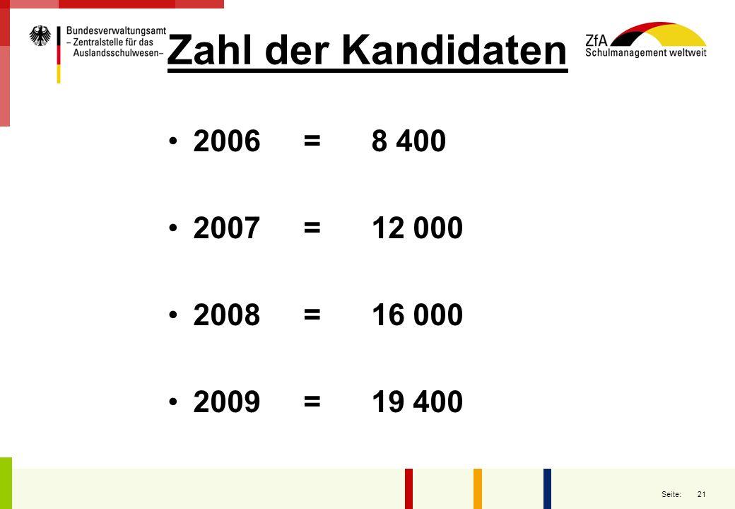 Zahl der Kandidaten 2006 = 8 400 2007 = 12 000 2008 = 16 000