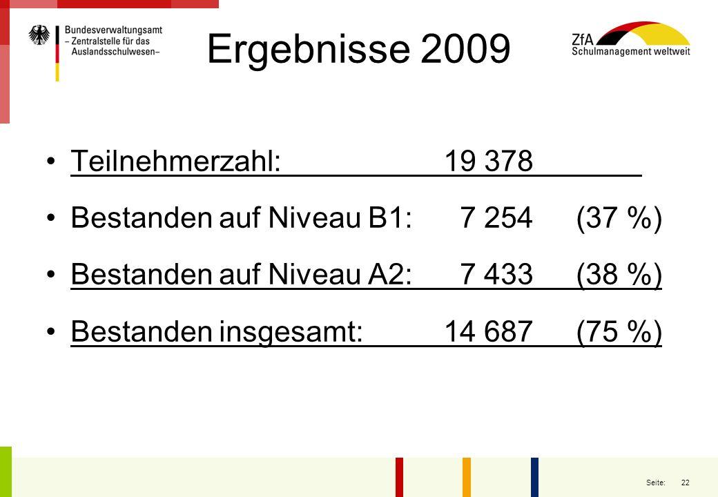 Ergebnisse 2009 Teilnehmerzahl: 19 378