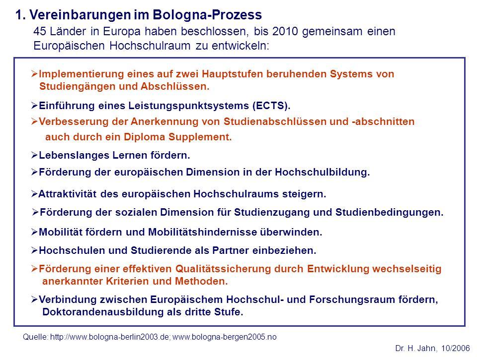 1. Vereinbarungen im Bologna-Prozess