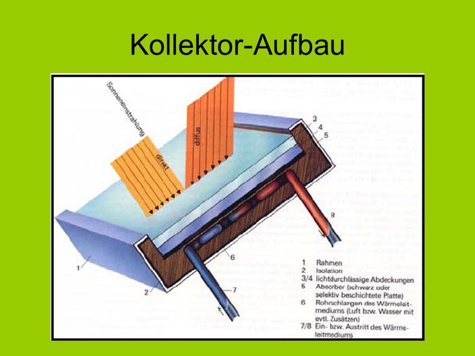 Kollektor-Aufbau