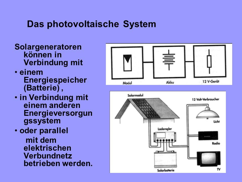 Das photovoltaische System