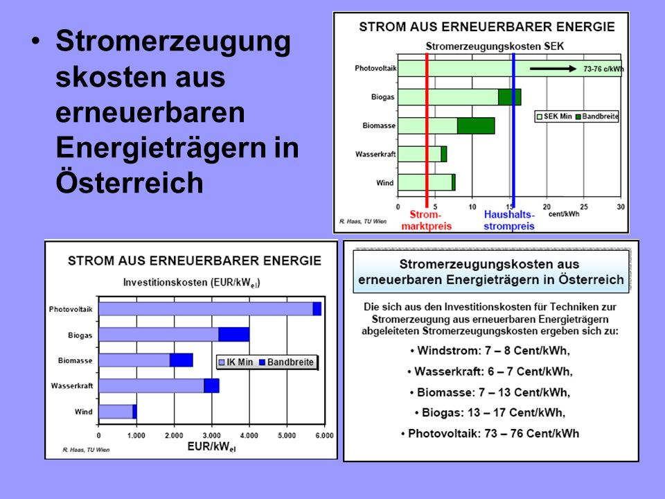 Stromerzeugungskosten aus erneuerbaren Energieträgern in Österreich