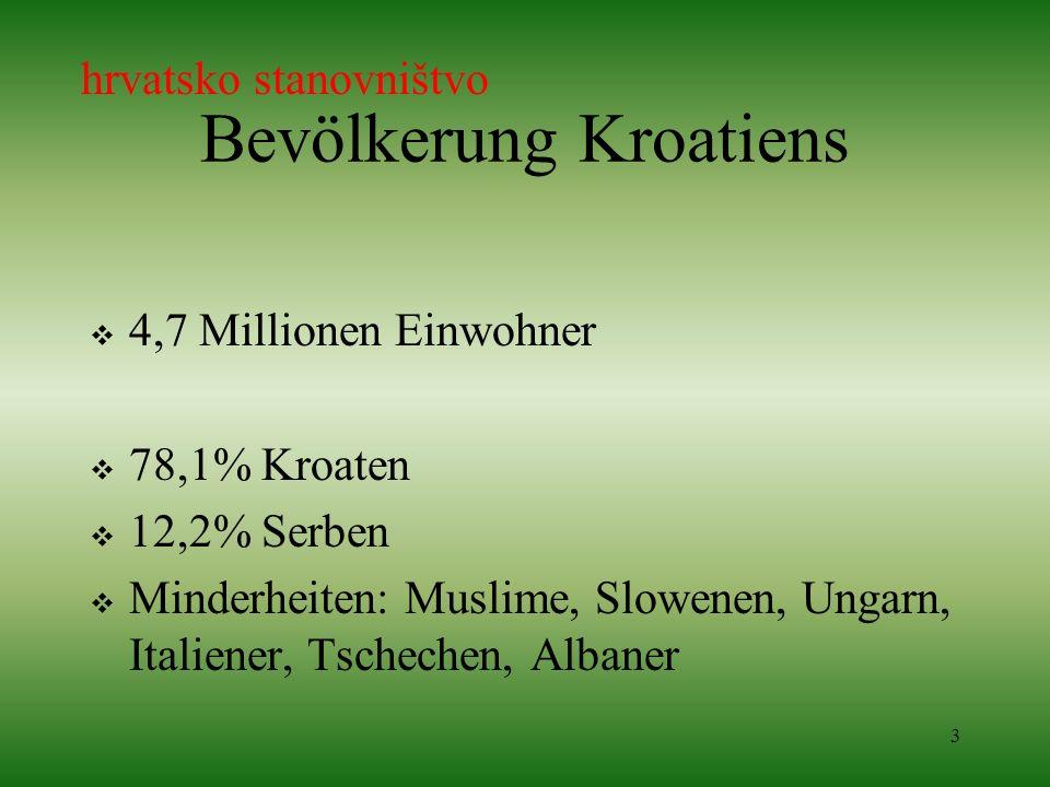 Bevölkerung Kroatiens