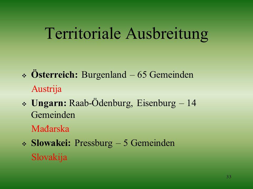 Territoriale Ausbreitung