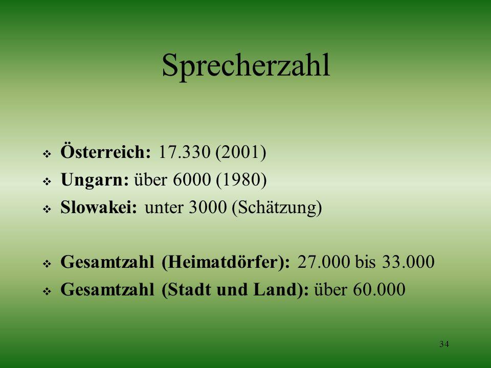 Sprecherzahl Österreich: 17.330 (2001) Ungarn: über 6000 (1980)