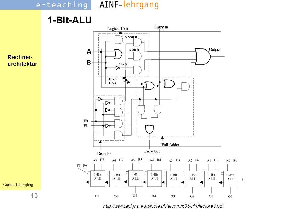 1-Bit-ALU http://www.apl.jhu.edu/Notes/Malcom/605411/lecture3.pdf