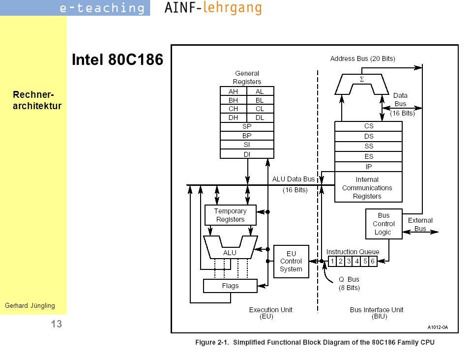 Intel 80C186