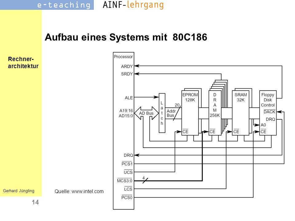 Aufbau eines Systems mit 80C186