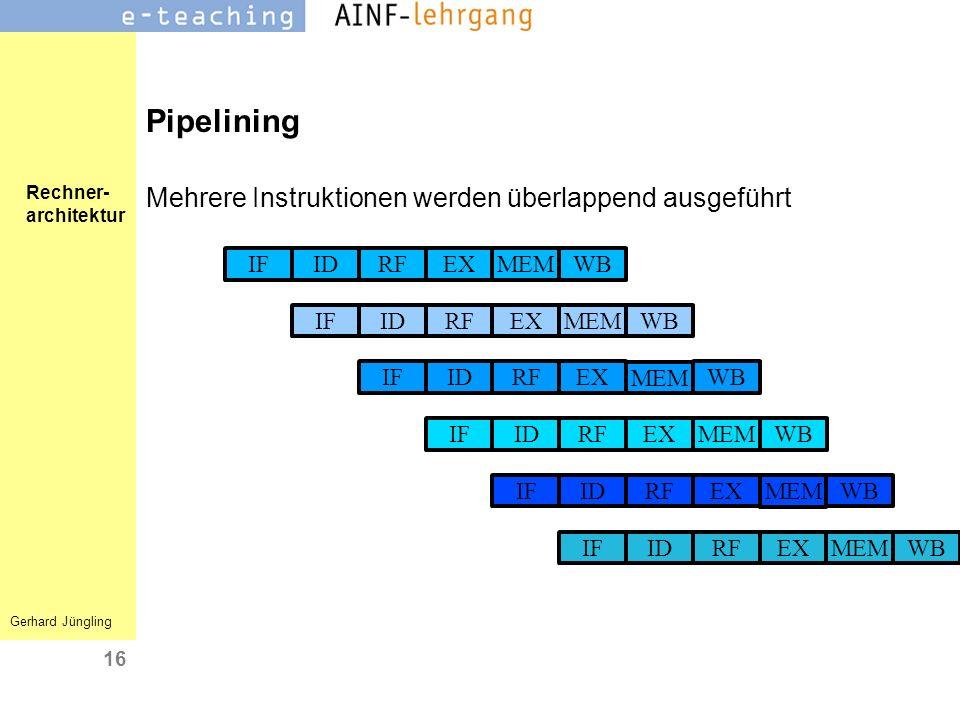 Pipelining Mehrere Instruktionen werden überlappend ausgeführt ID IF