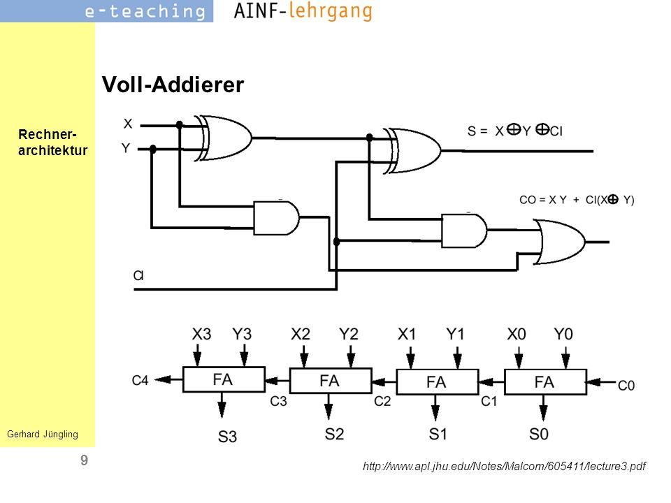 Voll-Addierer http://www.apl.jhu.edu/Notes/Malcom/605411/lecture3.pdf