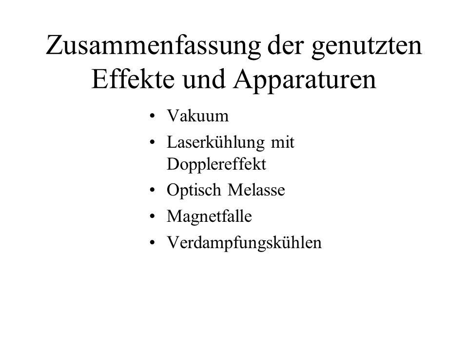 Zusammenfassung der genutzten Effekte und Apparaturen