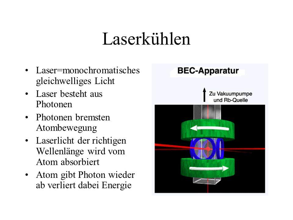 Laserkühlen Laser=monochromatisches gleichwelliges Licht