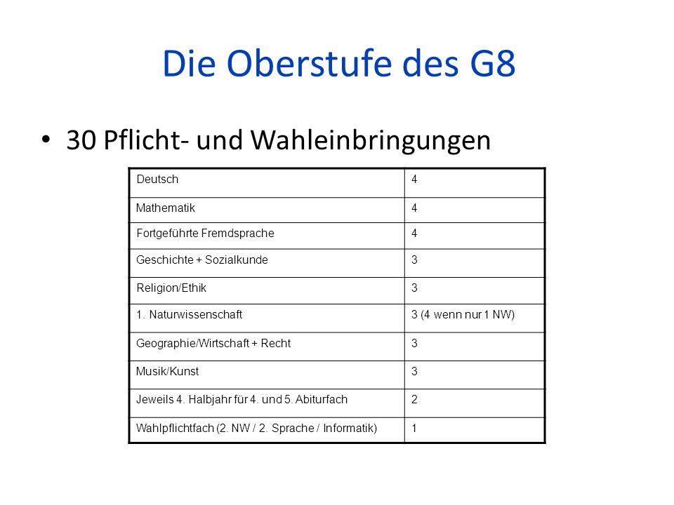 Die Oberstufe des G8 30 Pflicht- und Wahleinbringungen Deutsch 4