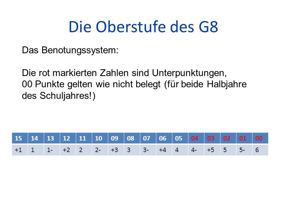 Die Oberstufe des G8 Das Benotungssystem:
