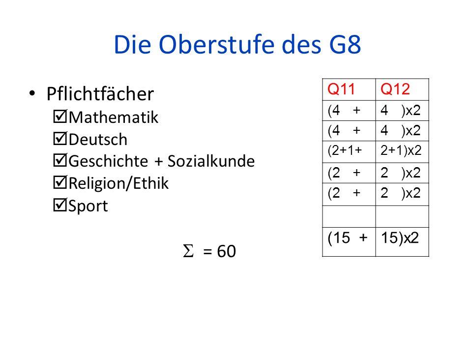 Die Oberstufe des G8 Pflichtfächer  = 60 Mathematik Deutsch