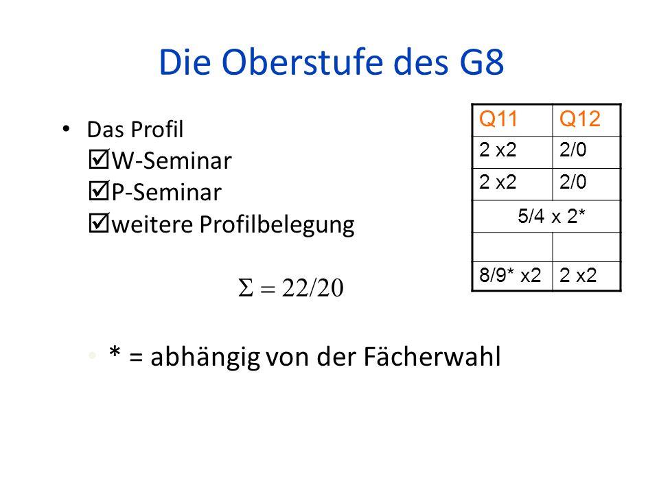 Die Oberstufe des G8 * = abhängig von der Fächerwahl W-Seminar