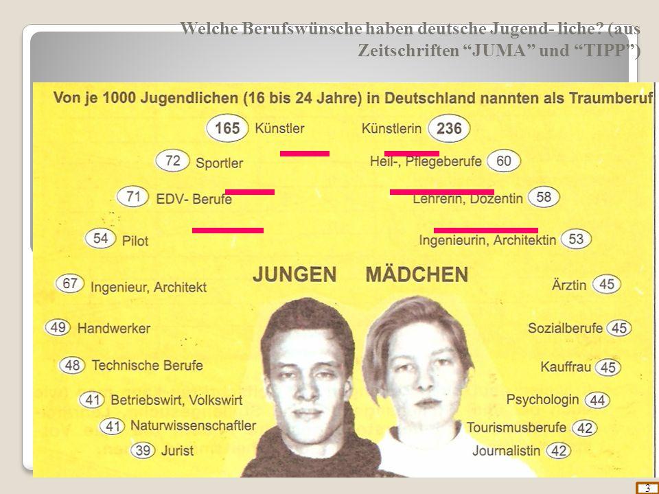 Welche Berufswünsche haben deutsche Jugend- liche