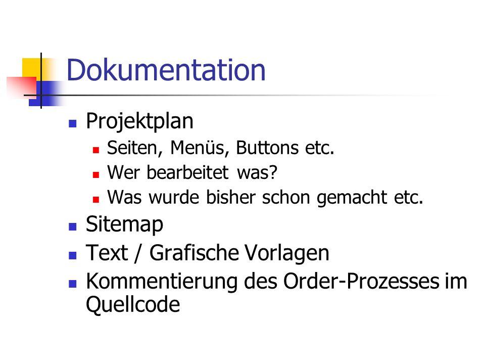 Dokumentation Projektplan Sitemap Text / Grafische Vorlagen