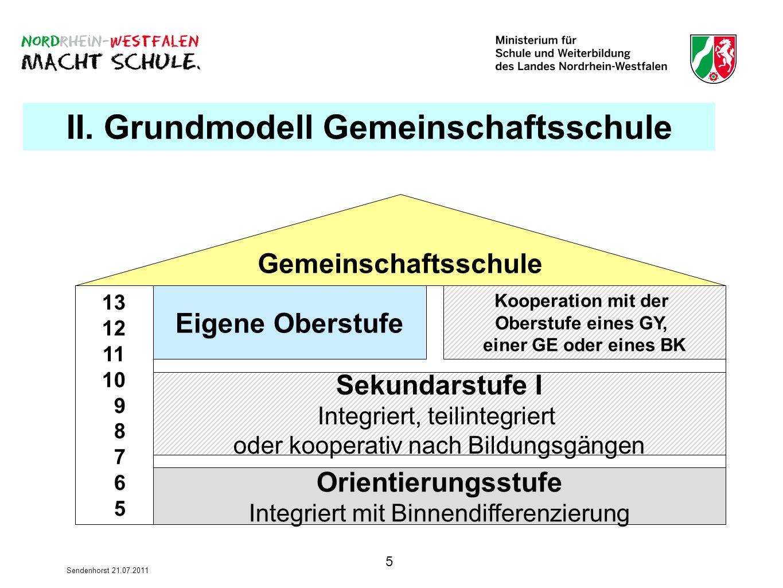 Gemeinschaftsschule in NRW