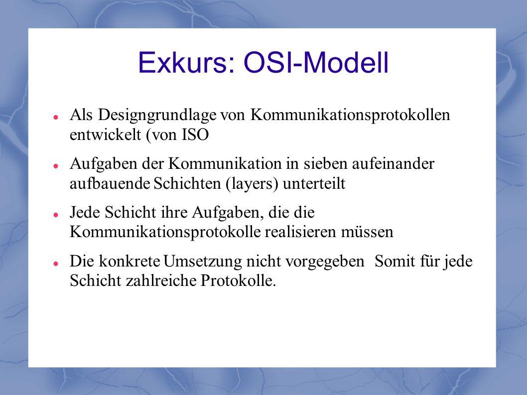 Exkurs: OSI-Modell Als Designgrundlage von Kommunikationsprotokollen entwickelt (von ISO.