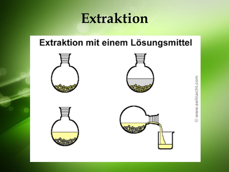 Extraktion