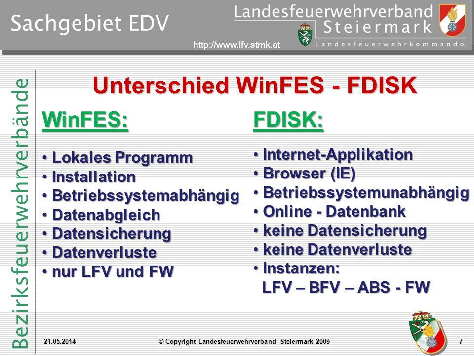 Unterschied WinFES - FDISK