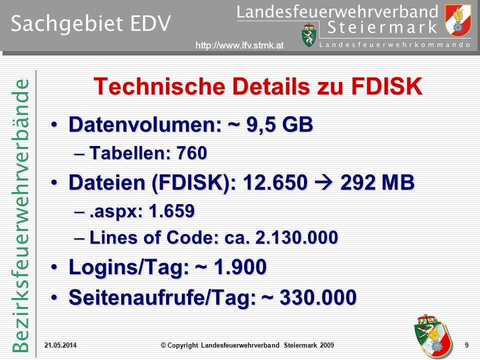 Technische Details zu FDISK