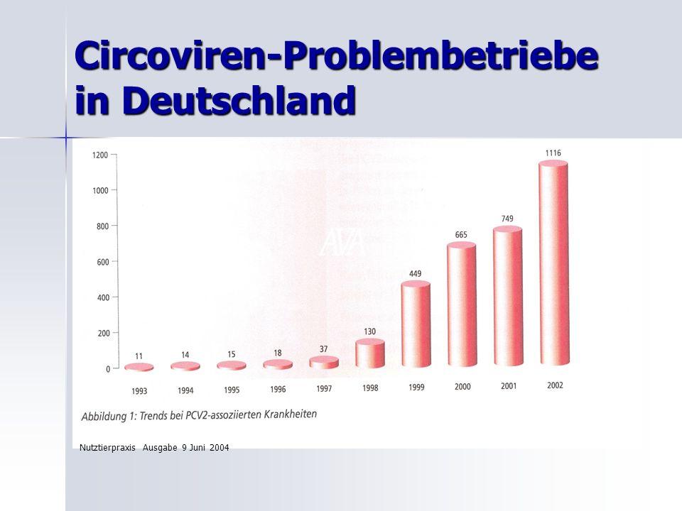 Circoviren-Problembetriebe in Deutschland