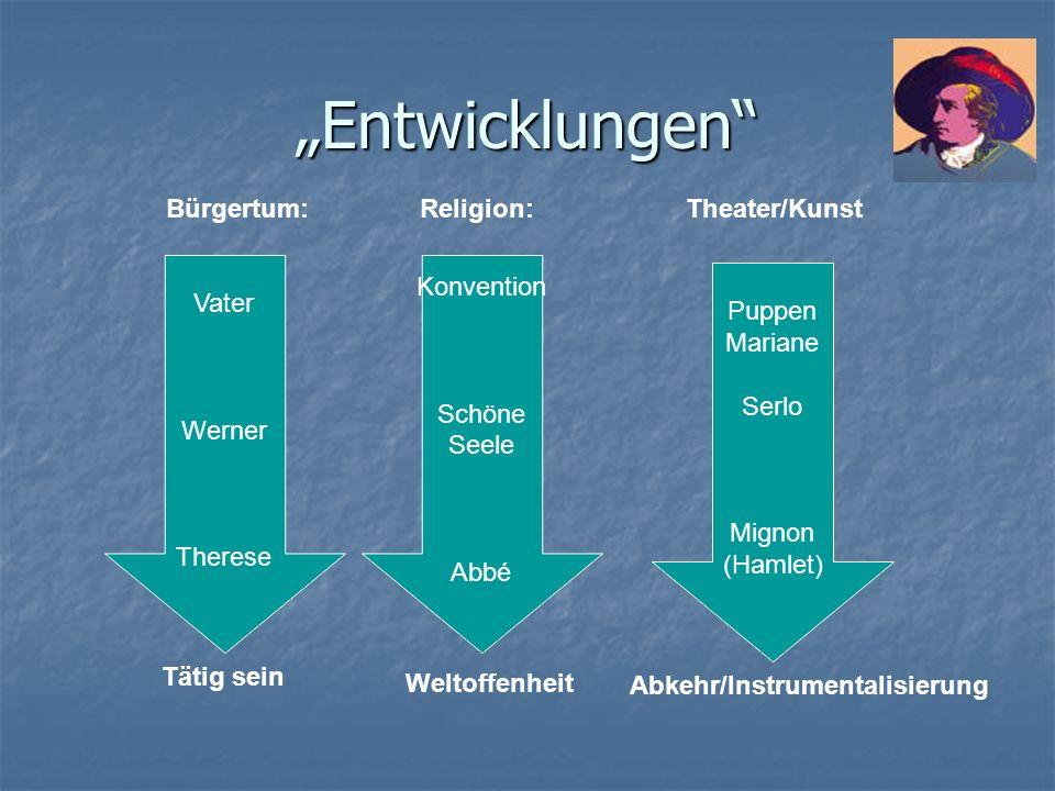 """""""Entwicklungen Bürgertum: Religion: Theater/Kunst Vater Werner"""