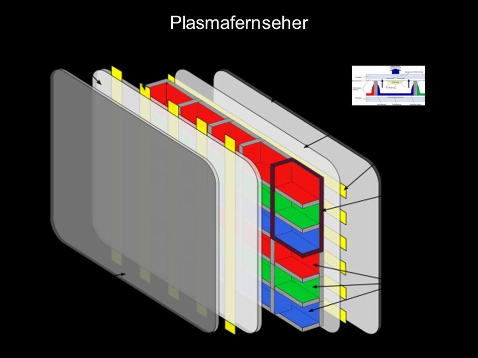 Plasmafernseher