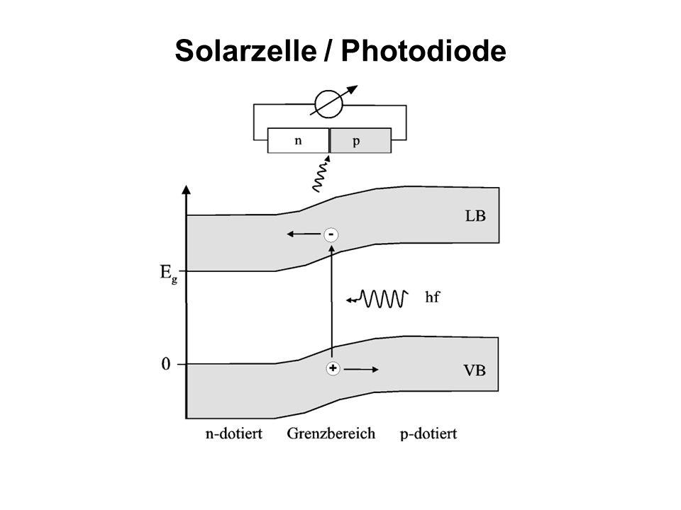 Solarzelle / Photodiode