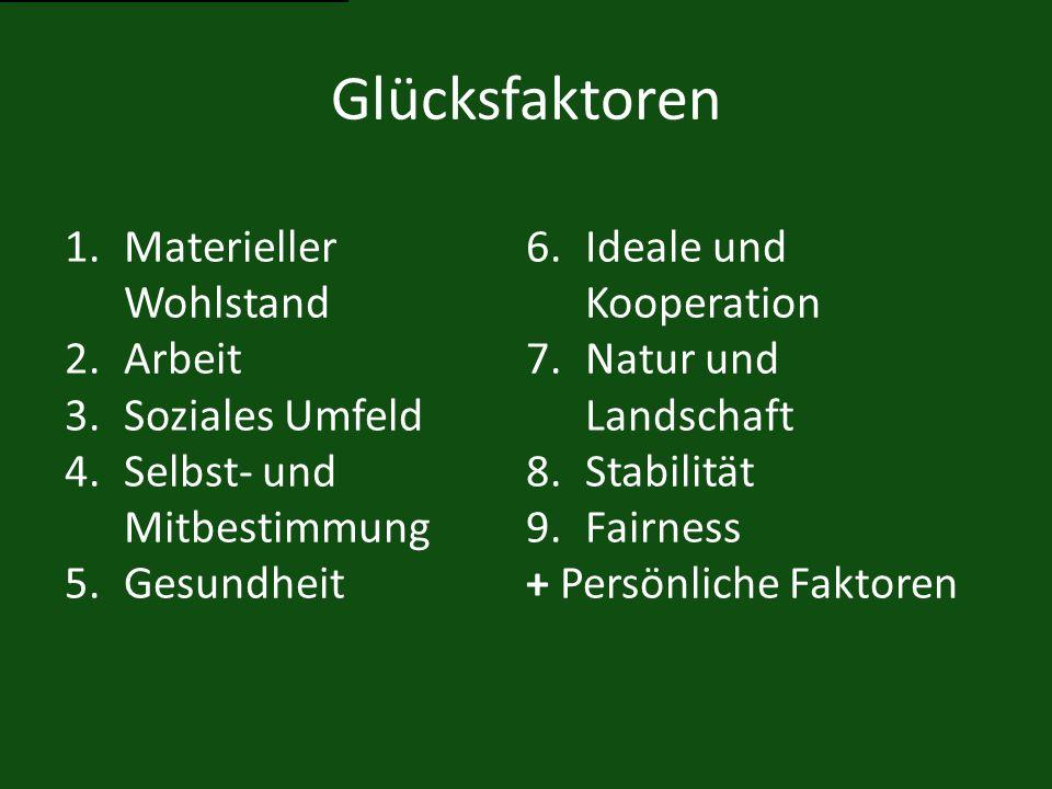 Glücksfaktoren Materieller Wohlstand Ideale und Kooperation Arbeit