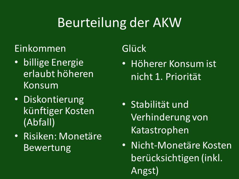 Beurteilung der AKW Glück Einkommen