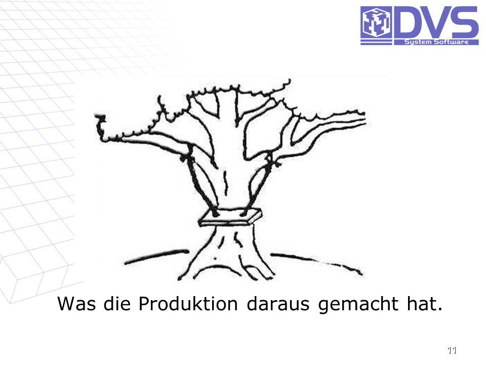 Was die Produktion daraus gemacht hat.