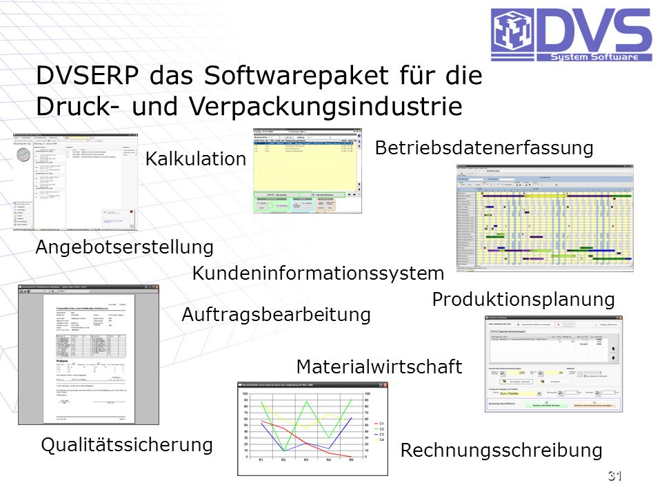 DVSERP das Softwarepaket für die Druck- und Verpackungsindustrie