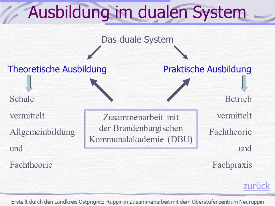 Ausbildung im dualen System